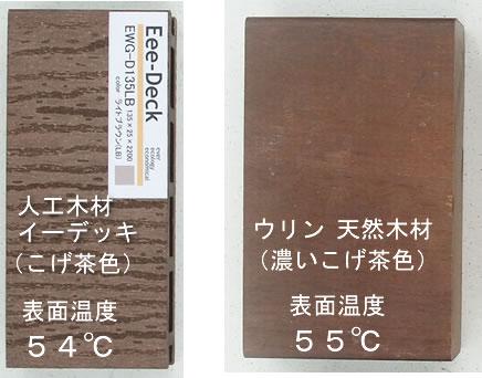 人工木材と天然木材の表面温度