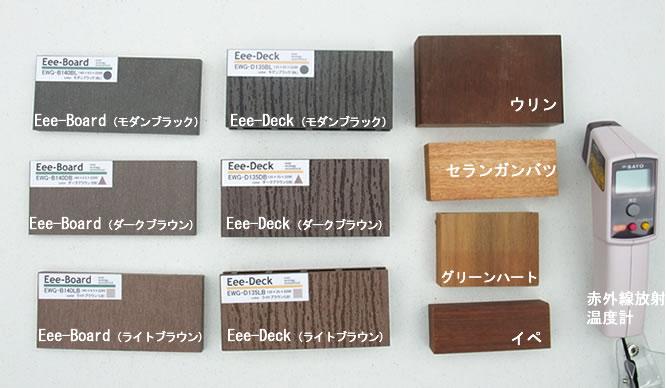 材料・方法の写真