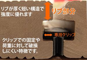 人工木 リブ 構造