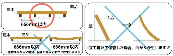 人工木材 保管方法