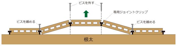 人工木ウッドデッキ 施工方法