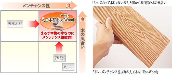 人工木 質感 メンテナンス